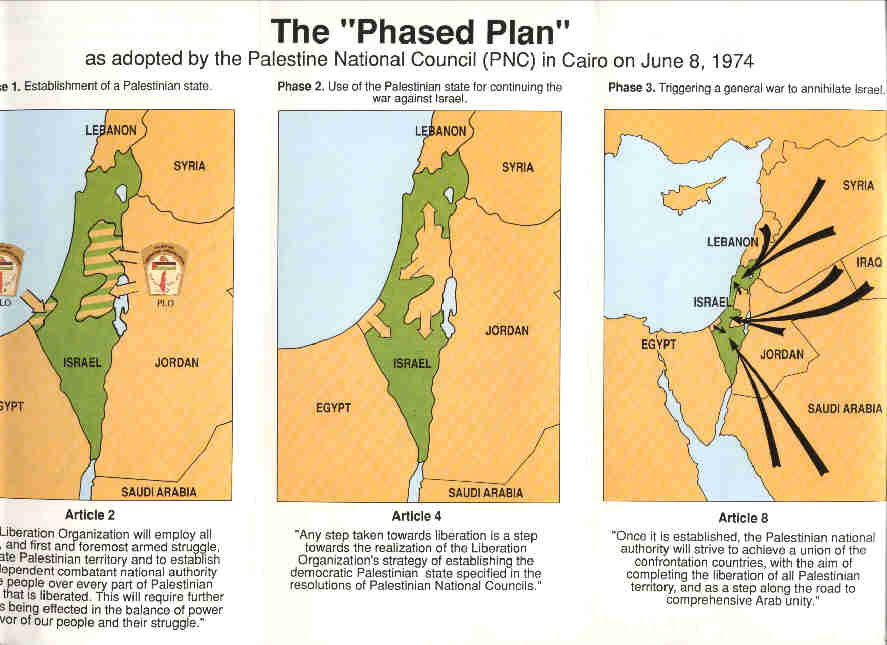 Historical maps of israel and palestine the phased plan as adopted by the palestine national council in cairo on june 8 1974 gumiabroncs Gallery